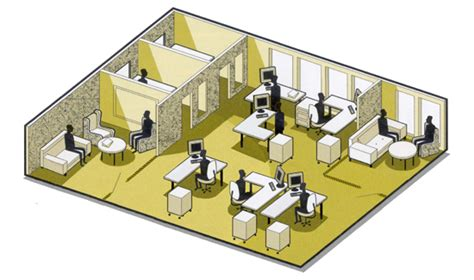 Floor Plans With Open Concept by Noise And Perceived Privacy Flexible Office Space Matters