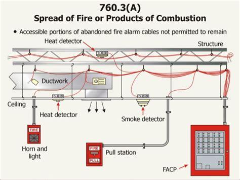 ter switch wiring diagram alarm relay wiring diagram