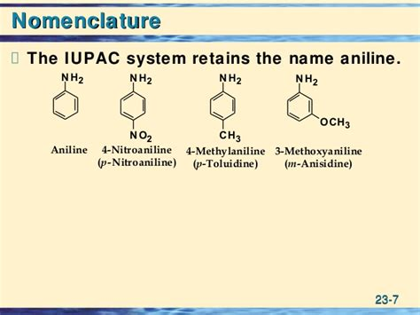 amines P Aminobenzoic Acid
