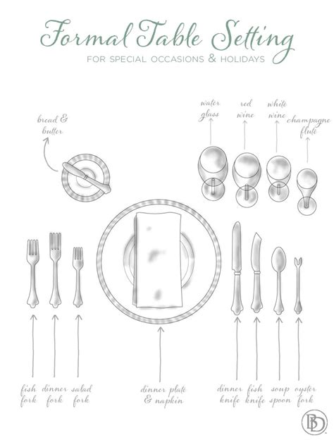 how to set a formal table free coloring pages of place setting