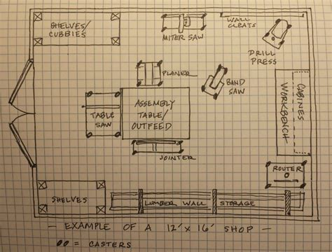 home shop layout and design 17 best ideas about woodworking shop layout on