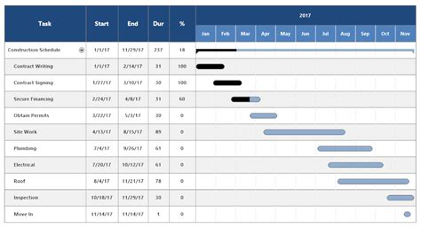 construction schedule template free easy download