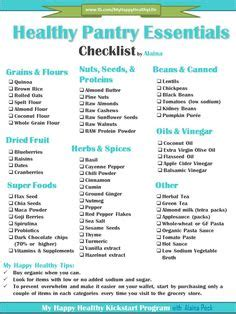 Pantry Basics List by Pantry Essentials On Pantry Gastric
