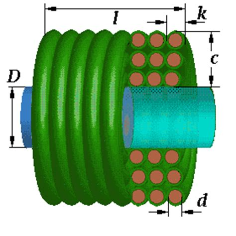 coil32 multilayer coil calculator