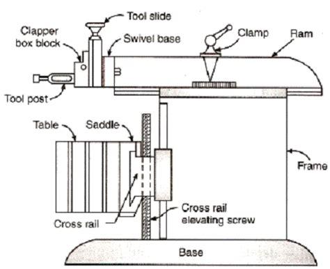 Bench Vice Line Diagram
