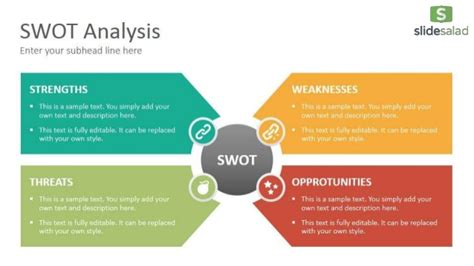 swot analysis diagrams google slides presentation template