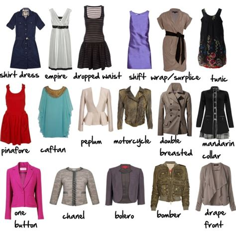 type three clothes pinterest glossary dresses create polyvore and fashion vocabulary