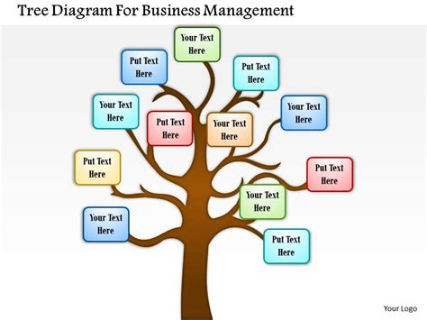 0814 Business Consulting Tree Diagram For Business Management Powerpoint Slide Template Strategy Tree Template