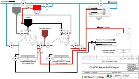 water to hydrogen home generator diagram wiring diagrams