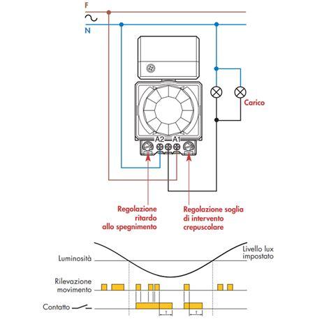 lada con rilevatore di presenza rilevatore di movimento presenza sensore crepuscolare