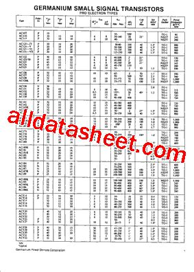 ac128 datasheet pdf list of unclassifed manufacturers