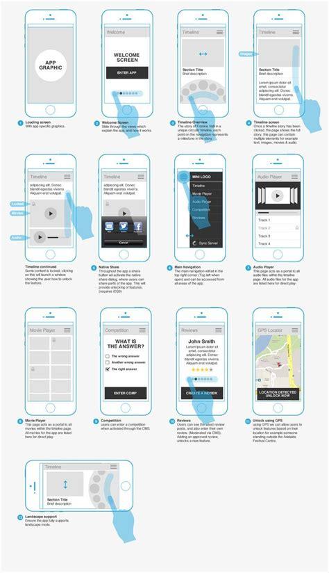design app wireframe 38 best flowcharts wireframes images on pinterest app