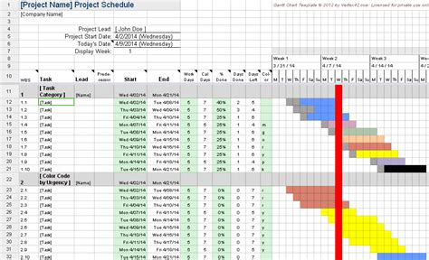 Gantt Chart In Excel Template Free by Free Gantt Chart Template For Excel