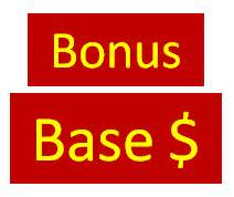 How Much Do Mba Consultants Make by Consulting Salary How Much Money Do Consultants Make