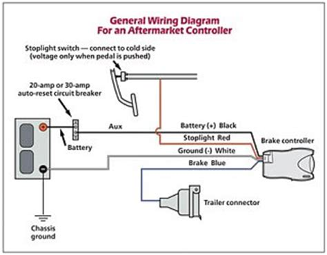 wiring diagram trailer electric brake controller wiring