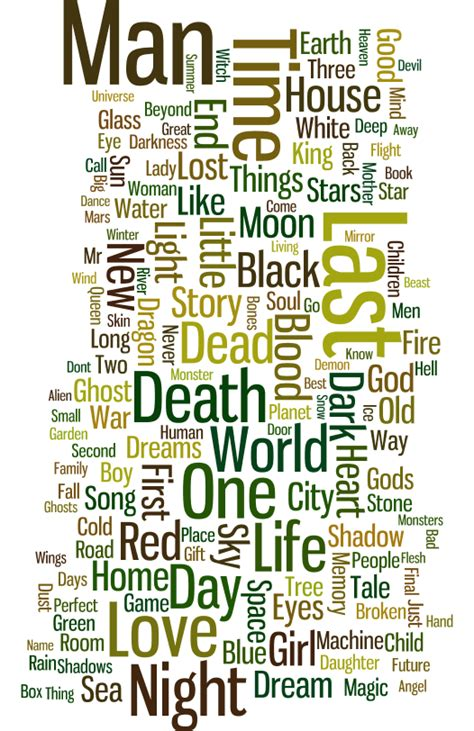the title the story short story titles meet wordle neil clarke
