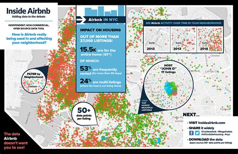 airbnb us about inside airbnb adding data to the debate