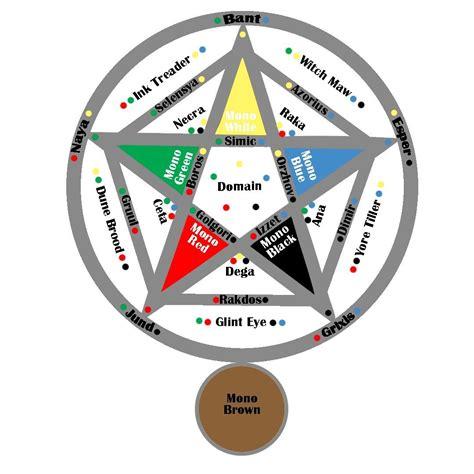 mtg color combination names mtg color combo names mtg symbols mtg and