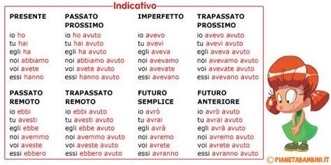 tavola verbi italiani tabella della coniugazione verbo avere da stare