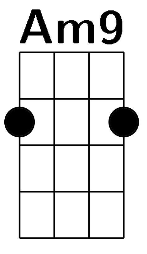 i giardini di marzo accordi i giardini di marzo lucio battisti accordi per ukulele