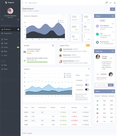 singular is premium full responsive admin dashboard