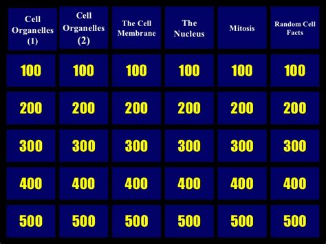 jeopardy cells  mitosis