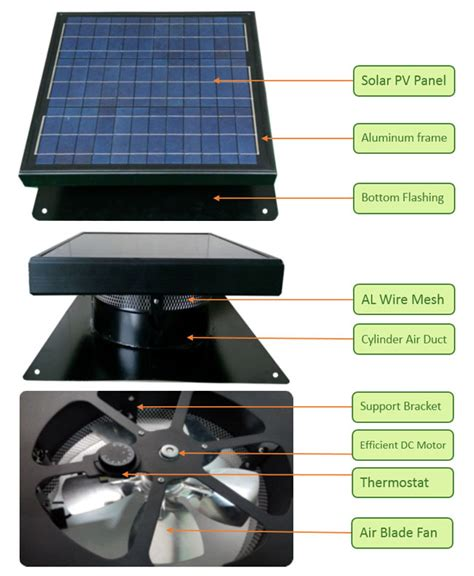 solar greenhouse fan with thermostat solar greenhouse fan pro solar star engineered greenhouse