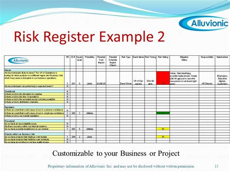 business risk register template alluvionic inc risk management ppt