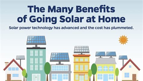 going solar cost the many benefits of going solar at home infographic greener ideal