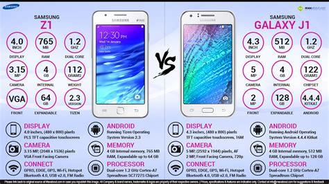Samsung J1 Dan Z1 samsung galaxy z1 vs samsung galaxy j1