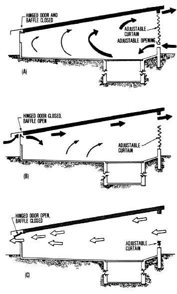 Open Floor Plans With Loft ae 97