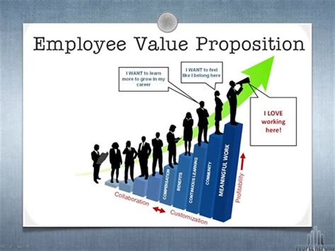 what is a company's most valuable asset? its employees