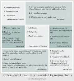 professional organizers professional organizers favorite organizing tools