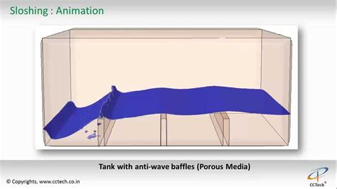 marine fuel tank baffle design tank sloshing cfd simulation youtube