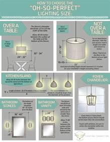 Chandelier Over Dining Table Lighting Size Guide Chandelier Sizing Help Lighting