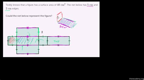 How To Find On The Net Images Of How To Find The Area Of A Trapezium Exle All Can All Guide And