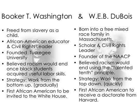 Buy College Essay Compare The Position Of Booker T Washington And