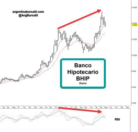 banco hipotecario argentina banco hipotecario bhip 8 1 18 argentina burs 225 til