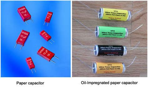 diy paper capacitor what is a capacitor types of capacitors