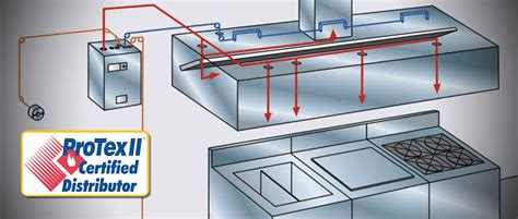 commercial kitchen wiring diagrams commercial kitchen