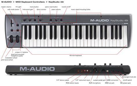 Keyboard Piano Usb m audio keystudio 49i