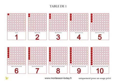 les tables de multiplication de 1 a 10 table des multiplications images periodic table of