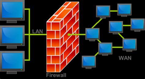 test firewall testing your firewall