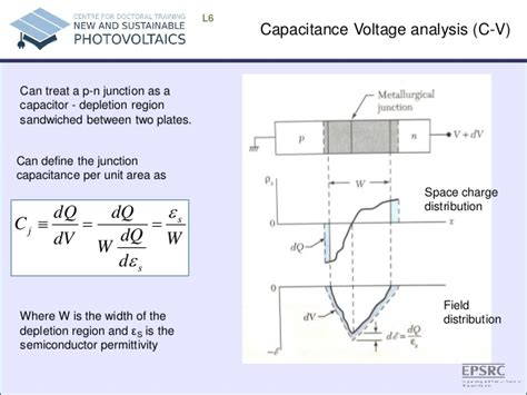 junction capacitor definition lecture 6 junction characterisation