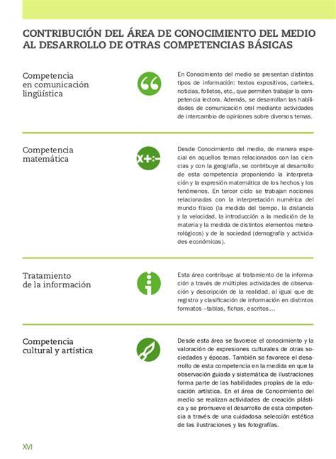 conocimiento medio 6 primaria santillana 6 guia conocimiento medio santillana