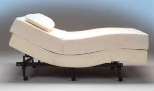 Tempur Pedic Sleep Number Adjustable Bed You Are Here Mattresses Tempur Pedic Bed Mattress Sale