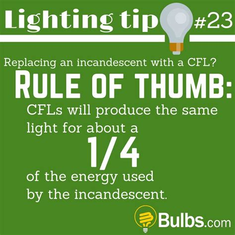 picture light rule of thumb 53 best energy efficiency tips images on pinterest