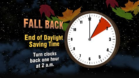 Early Daylight Savings Changes by Daylight Savings Time Wallpaper Wallpup