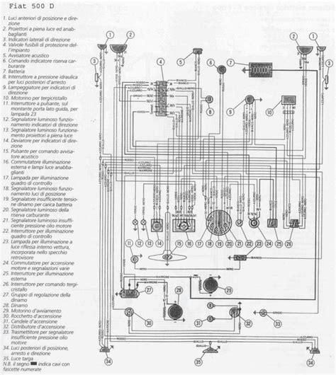 fiat 500 wiring diagram fiat 500 wiring diagram wiring diagram for 2012 fiat 500 wiring fiat 500 d electrical wiring diagrams get free image about wiring diagram