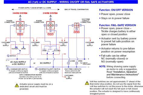 valve wiring diagram 20 wiring diagram images wiring